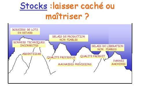 LAISSER CAHCHER